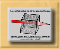 Le coefficient de transmission surfacique
